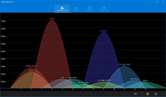 wifi analyzer for windows