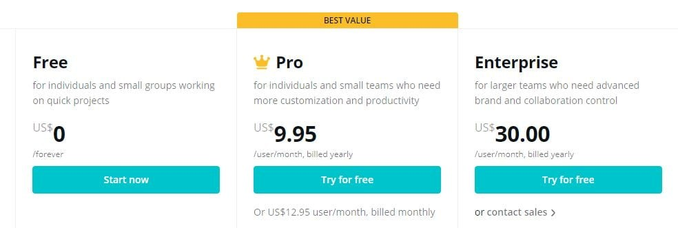 Canva premium pricing