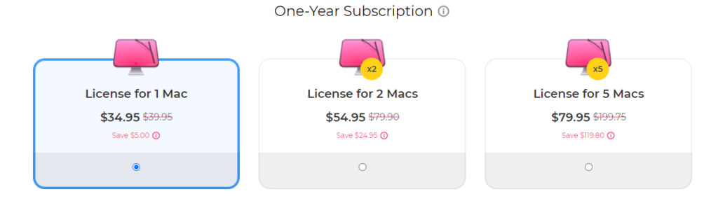 clean my mac yearly license price